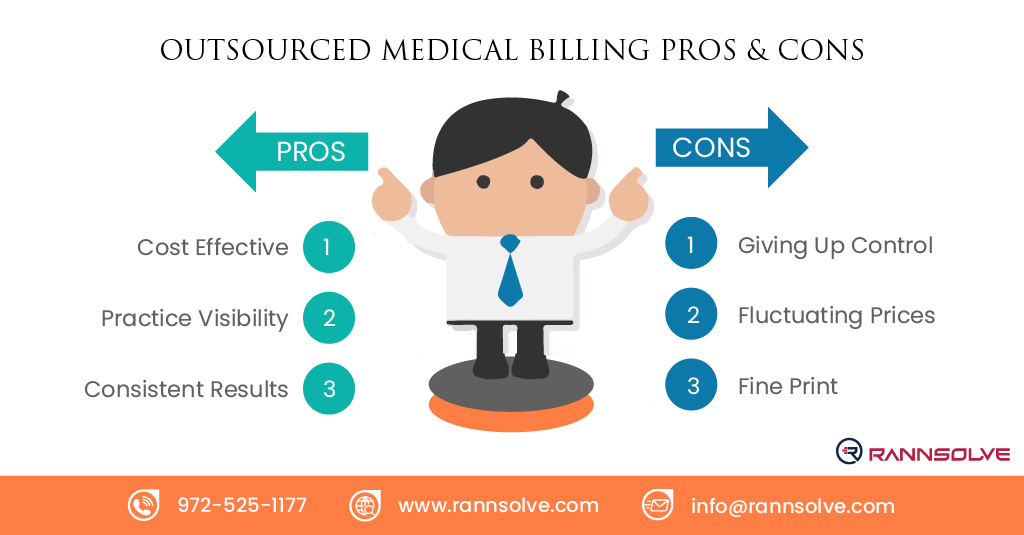 Outsourced Medical billing Pros & Cons.
